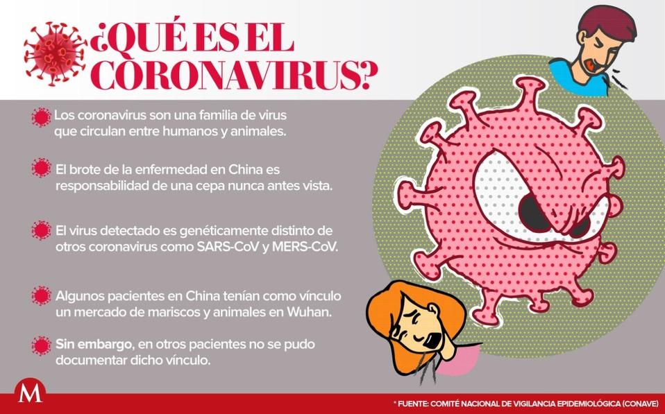 Coronavirus: ALLERTA NELLO SPORT