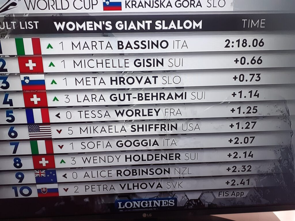 Ieri Marta BASSINO, Oggi Marta BASSINO